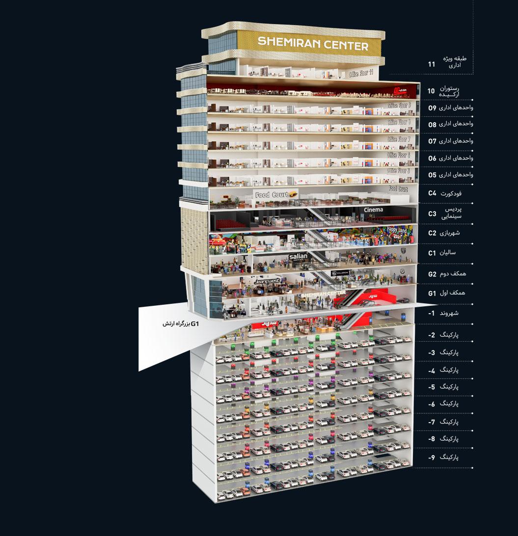 پلان طبقات برج تجاری اداری شمیران سنتر